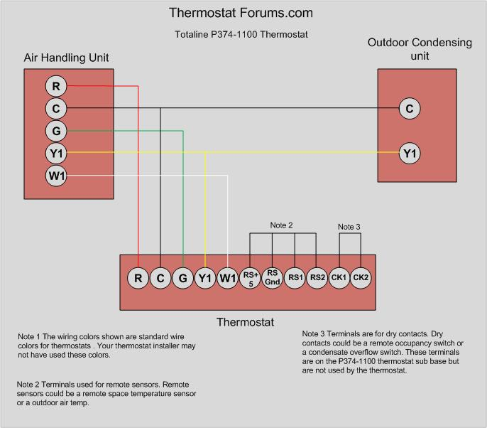 wiring diagram honeywell thermostat the wiring diagram honeywell wifi thermostat wiring diagram schematics and wiring wiring diagram
