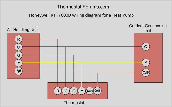 basic heat pump wiring diagram basic image wiring honeywell ct87b thermostat wiring diagram honeywell on basic heat pump wiring diagram
