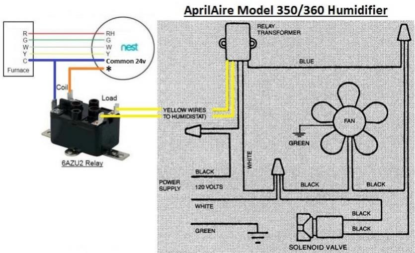 integrating aire 350 humidifier into nest 2 0 setup wiring for connecting a nest thermostat to a aire humidifier model 350 360